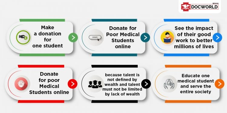 Donate for poor medical students online